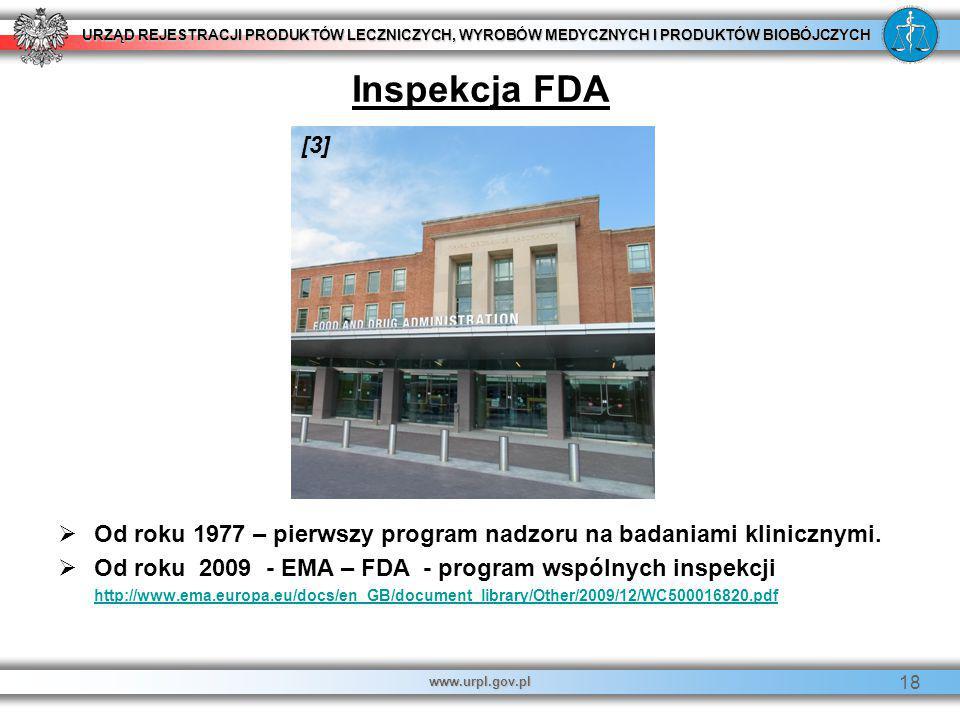 Inspekcja FDA [3] Od roku 1977 – pierwszy program nadzoru na badaniami klinicznymi. Od roku 2009 - EMA – FDA - program wspólnych inspekcji.